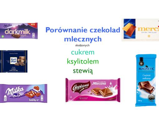 czekolady mleczne