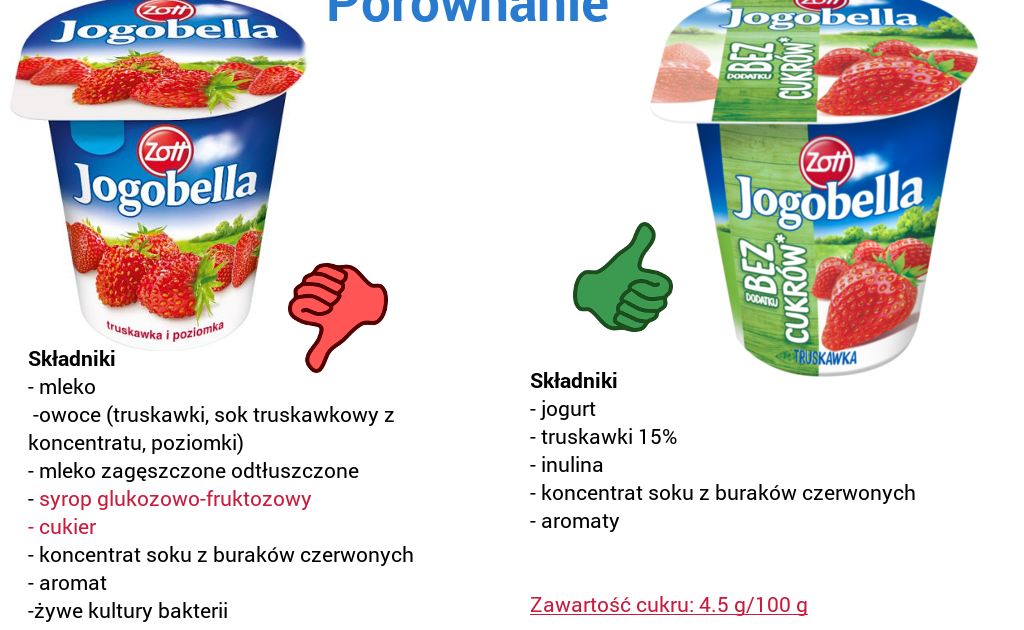 Jogobella Standardowa 30 Cukru Mniej Bez Cukrow 0 Light Bez