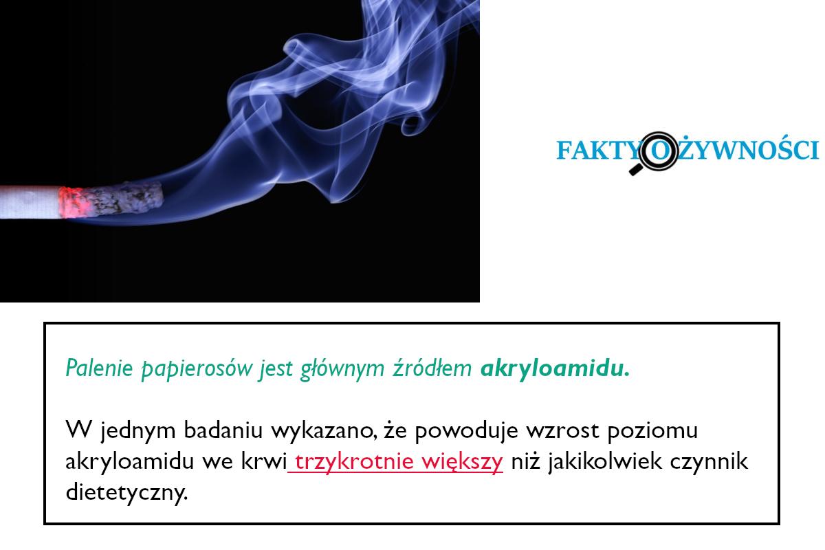 akrylamid papierosy