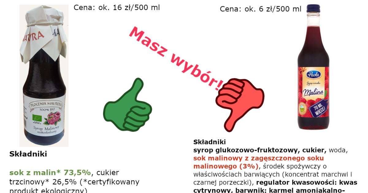 porównanie syropów malinowych