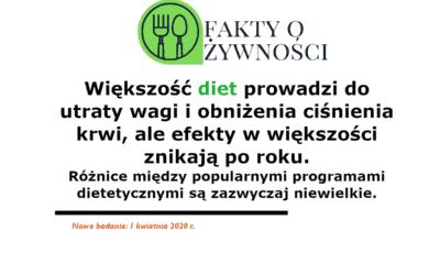 Większość diet prowadzi do utraty wagi i obniżenia ciśnienia krwi, ale efekty w większości znikają po roku