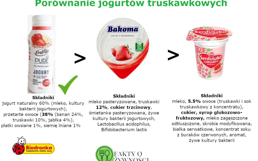 Który jogurt truskawkowy ma najlepszy skład?
