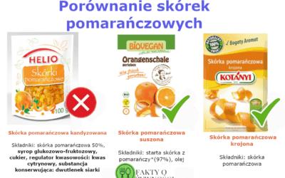 Skórka pomarańczowa – porównanie produktów